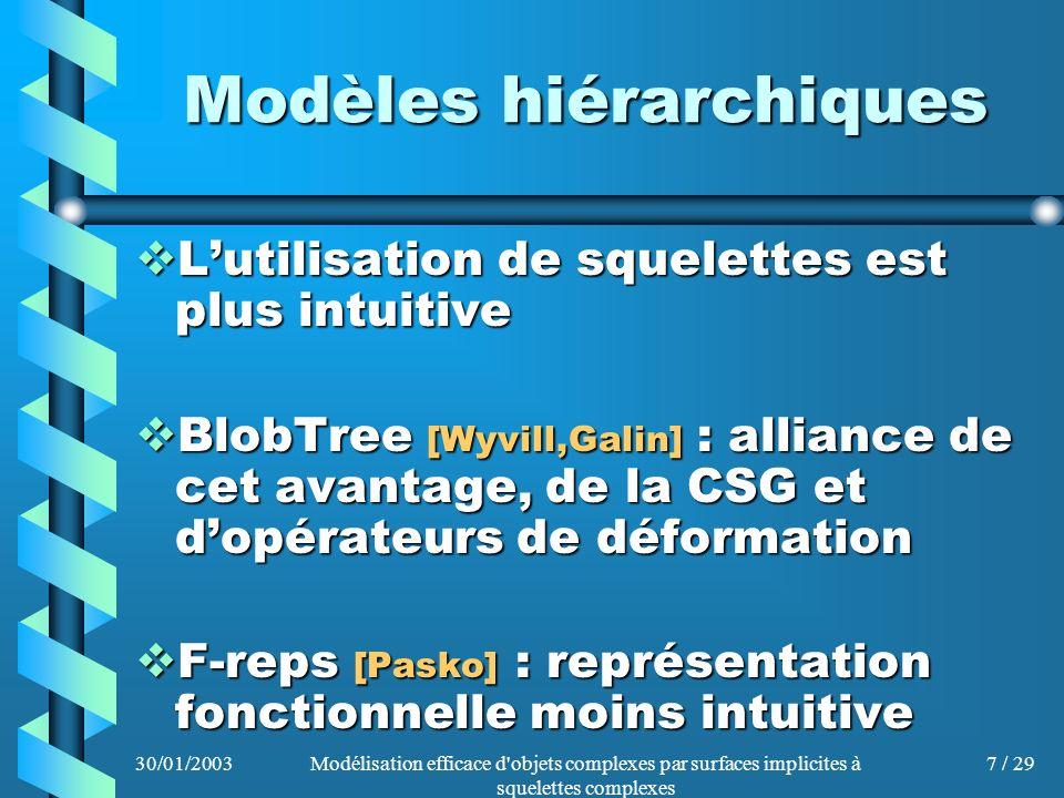 30/01/2003Modélisation efficace d objets complexes par surfaces implicites à squelettes complexes 8 / 29 Le modèle du BlobTree mélange f(p) = f i (p) f(p) = f i (p) issu des blobs {pER 3 / f(p)-T=0} BlobTree potentiel dune feuille : f i = g i d i g i : fonction potentiel (R + R) d i : fonction de distance au squelette (R 3 R + )