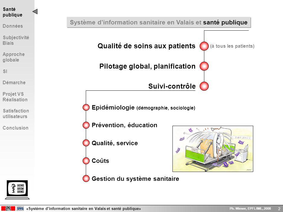 «Système dinformation sanitaire en Valais et santé publique» Ph. Wieser, EPFL/IML, 2008 2 Système dinformation sanitaire en Valais et santé publique P