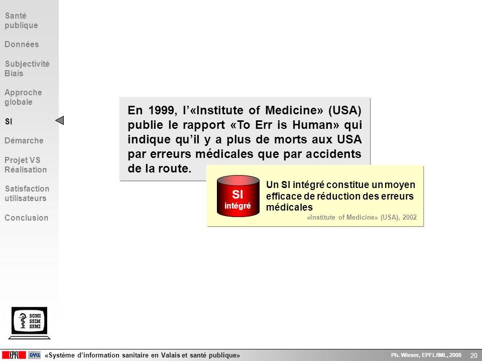 «Système dinformation sanitaire en Valais et santé publique» Ph. Wieser, EPFL/IML, 2008 20 En 1999, l«Institute of Medicine» (USA) publie le rapport «