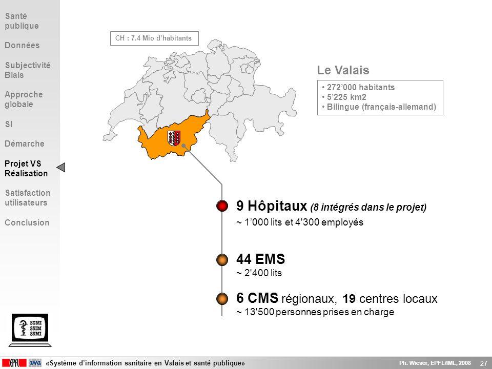 «Système dinformation sanitaire en Valais et santé publique» Ph. Wieser, EPFL/IML, 2008 27 Le Valais 272000 habitants 5225 km2 Bilingue (français-alle