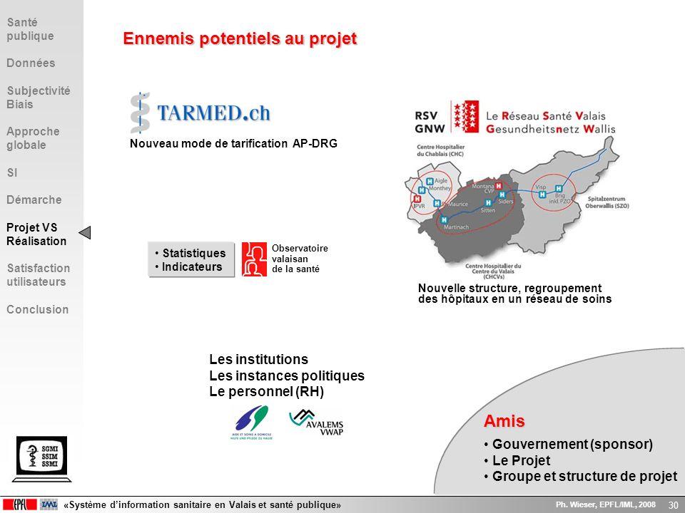 «Système dinformation sanitaire en Valais et santé publique» Ph. Wieser, EPFL/IML, 2008 30 Ennemis potentiels au projet Amis Gouvernement (sponsor) Le