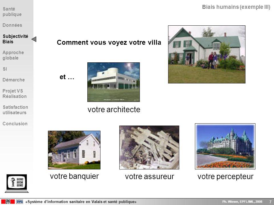 «Système dinformation sanitaire en Valais et santé publique» Ph. Wieser, EPFL/IML, 2008 7 Comment vous voyez votre villa et … votre banquier votre ass
