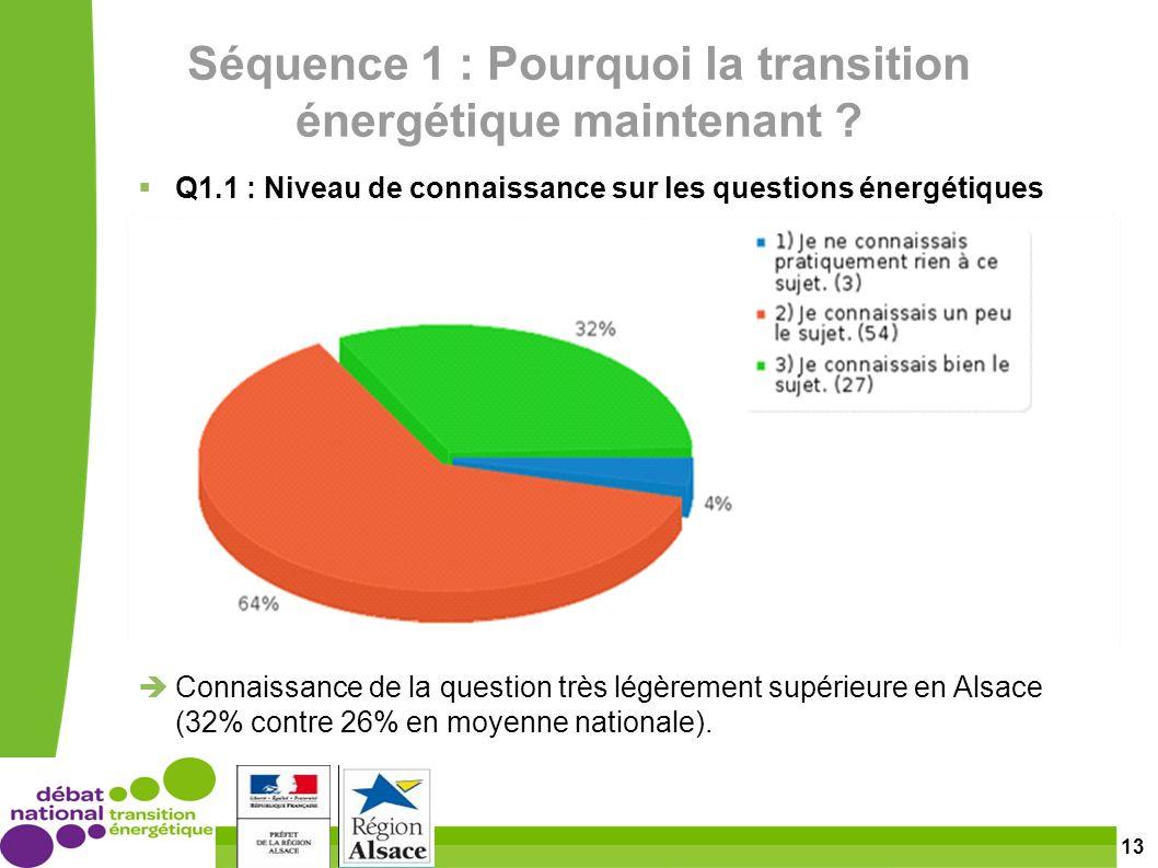 13 Séquence 1 : Pourquoi la transition énergétique maintenant .