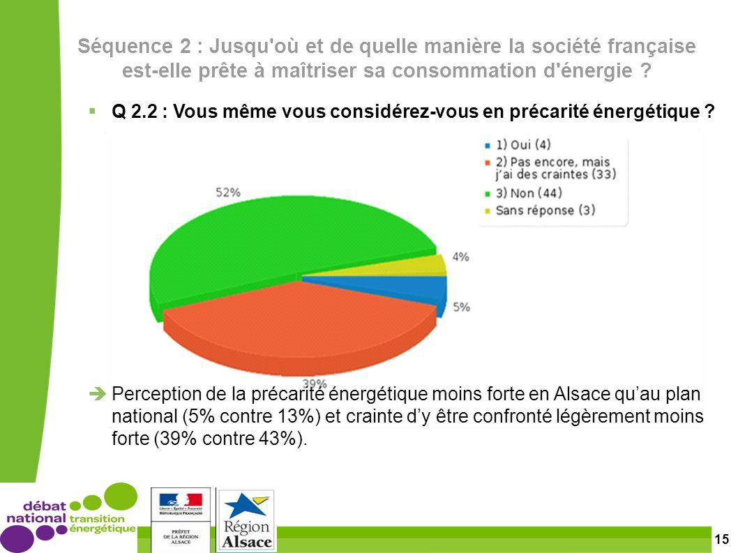 15 Séquence 2 : Jusqu où et de quelle manière la société française est-elle prête à maîtriser sa consommation d énergie .