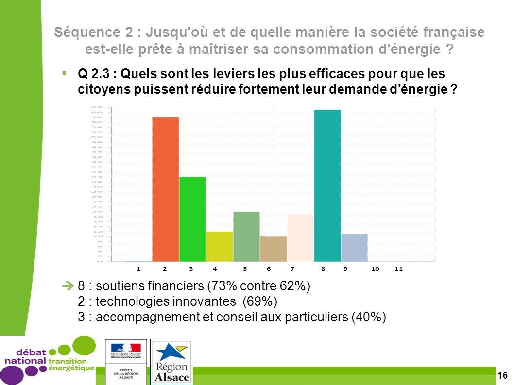 16 Séquence 2 : Jusqu où et de quelle manière la société française est-elle prête à maîtriser sa consommation d énergie .