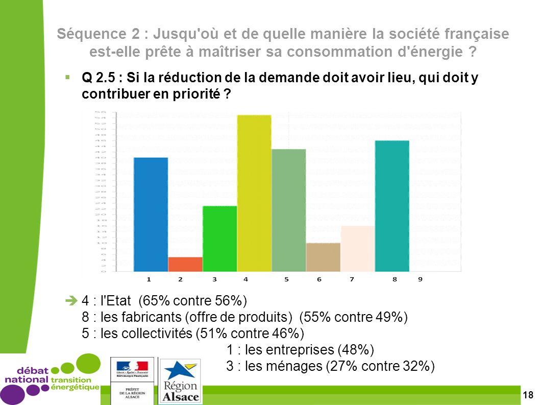 18 Séquence 2 : Jusqu où et de quelle manière la société française est-elle prête à maîtriser sa consommation d énergie .