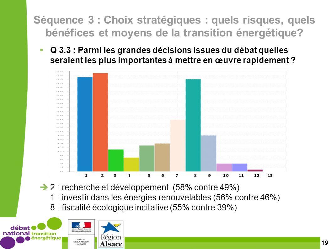 19 Séquence 3 : Choix stratégiques : quels risques, quels bénéfices et moyens de la transition énergétique.