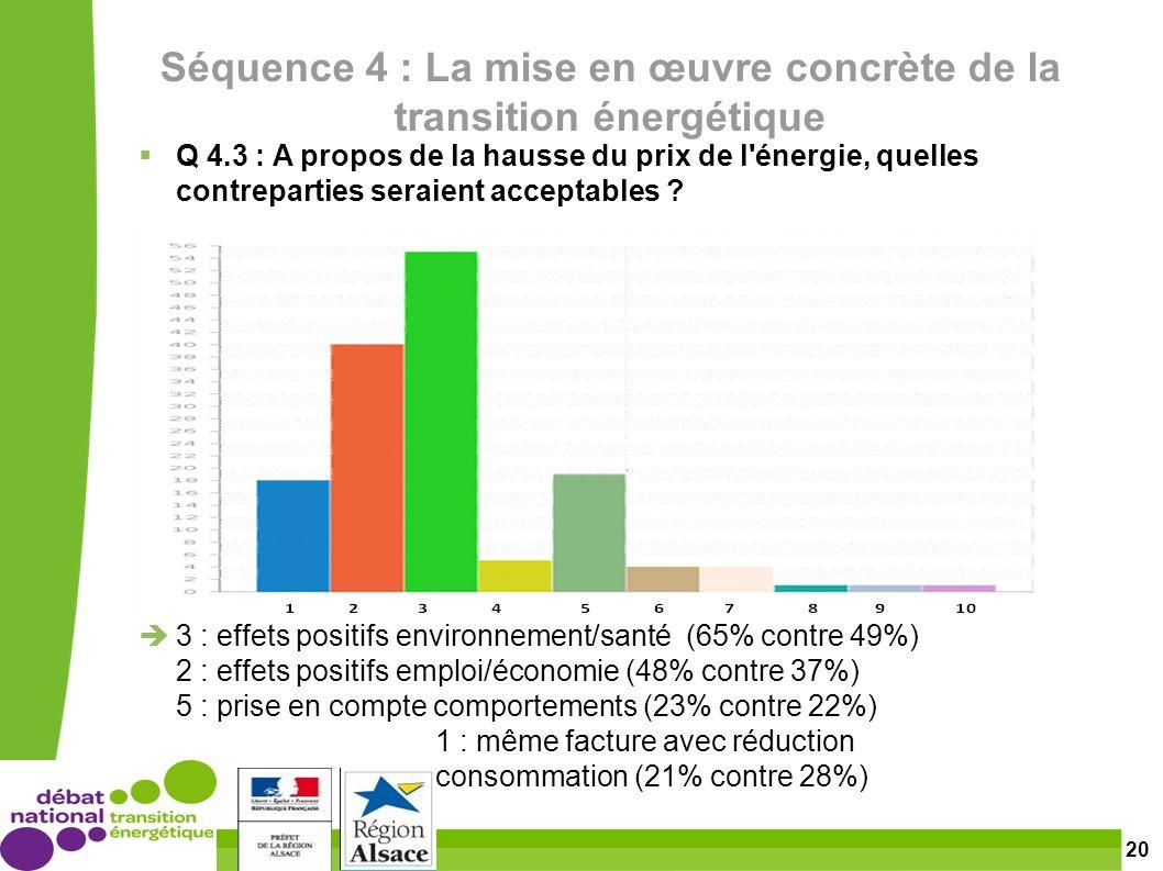 20 Séquence 4 : La mise en œuvre concrète de la transition énergétique Q 4.3 : A propos de la hausse du prix de l énergie, quelles contreparties seraient acceptables .