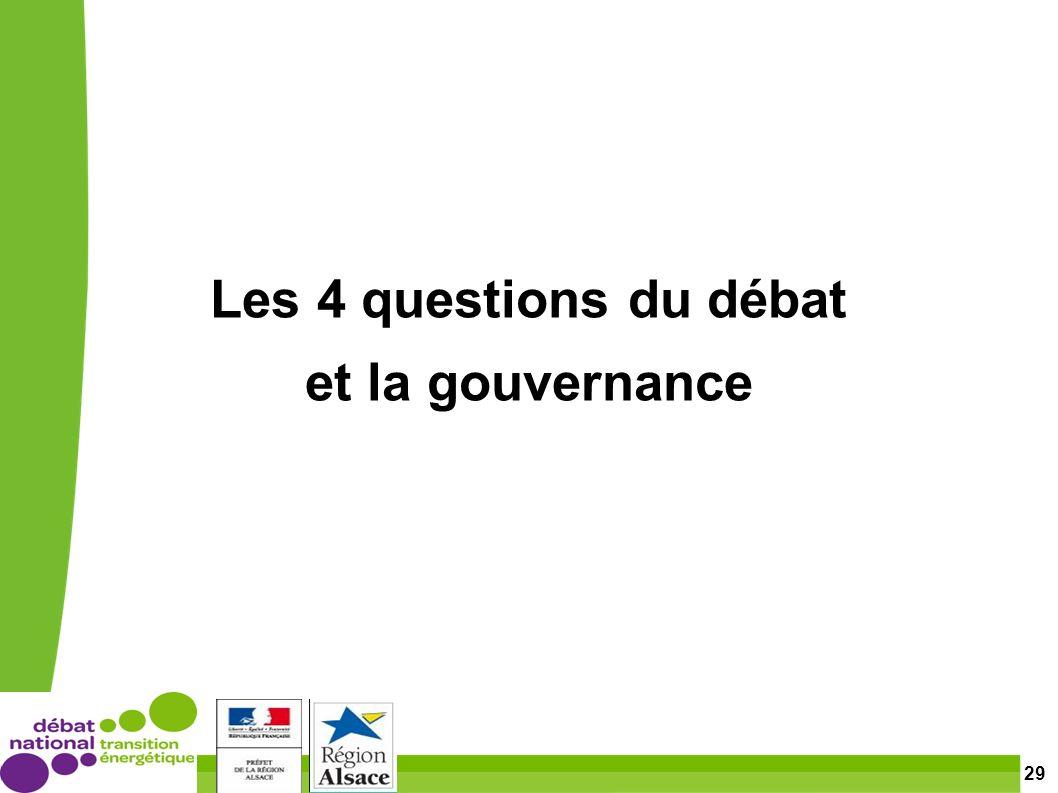 29 Les 4 questions du débat et la gouvernance