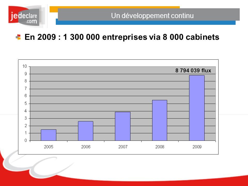 Un développement continu En 2009 : 1 300 000 entreprises via 8 000 cabinets 8 794 039 flux