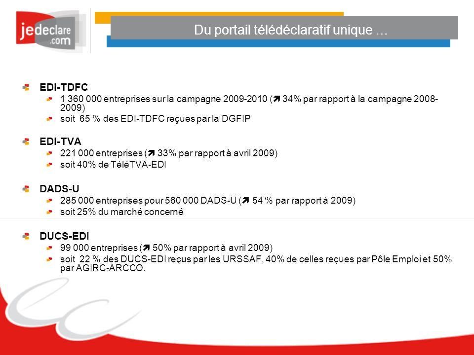 Du portail télédéclaratif unique … EDI-TDFC 1 360 000 entreprises sur la campagne 2009-2010 ( 34% par rapport à la campagne 2008- 2009) soit 65 % des