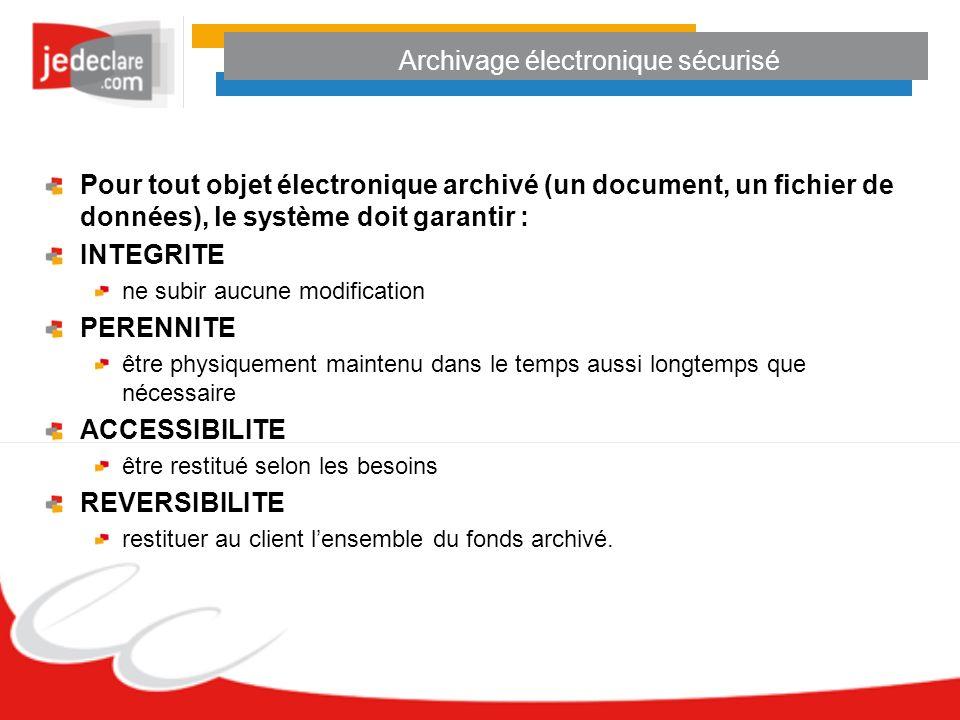 Archivage électronique sécurisé Pour tout objet électronique archivé (un document, un fichier de données), le système doit garantir : INTEGRITE ne sub