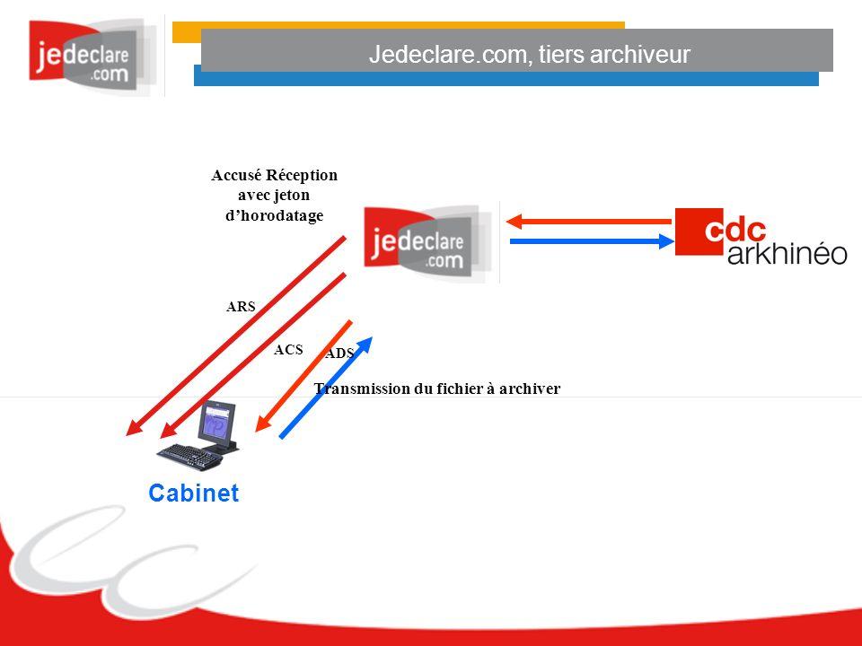 Jedeclare.com, tiers archiveur Transmission du fichier à archiver ADS ACS ARS Cabinet Accusé Réception avec jeton dhorodatage