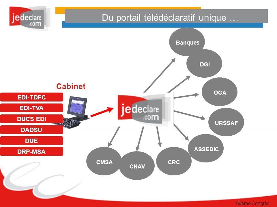 63ème Congrès … à la plateforme dintermédiation globale Cabinet Télé déclarations Banques Archivage légal Factures électroniques