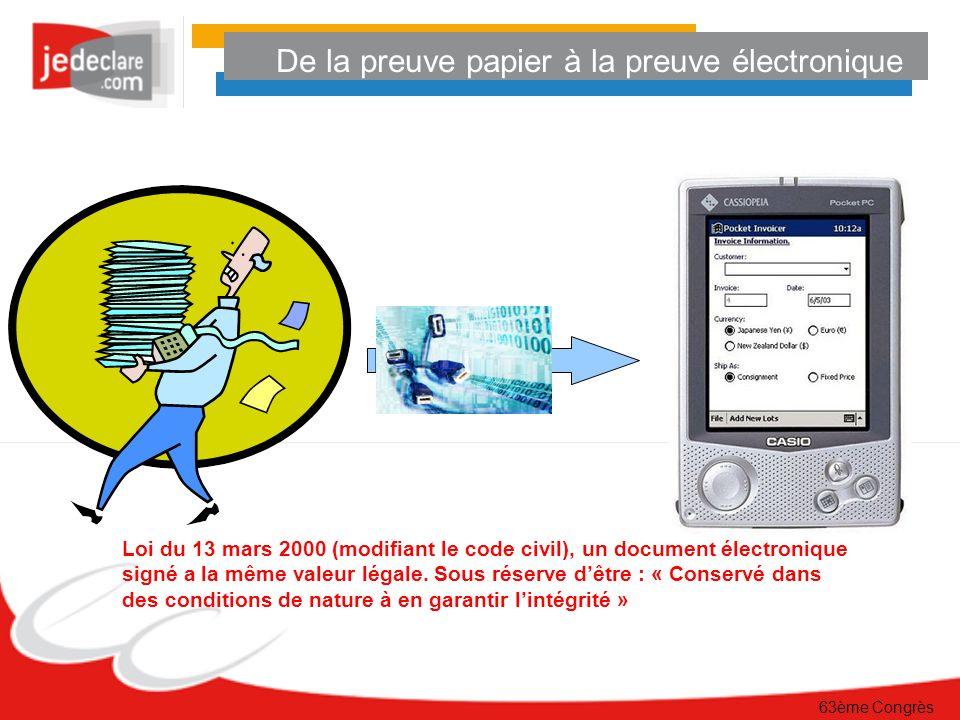 63ème Congrès De la preuve papier à la preuve électronique Loi du 13 mars 2000 (modifiant le code civil), un document électronique signé a la même val