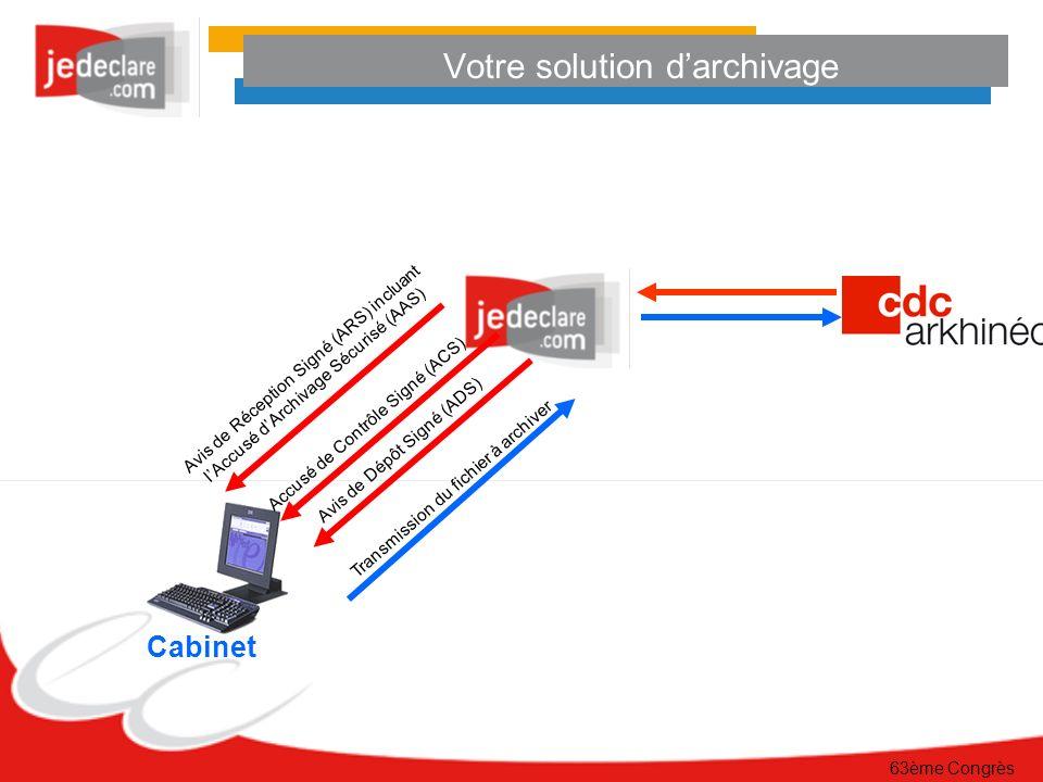 63ème Congrès Votre solution darchivage Transmission du fichier à archiver Cabinet Avis de Dépôt Signé (ADS) Accusé de Contrôle Signé (ACS) Avis de Ré
