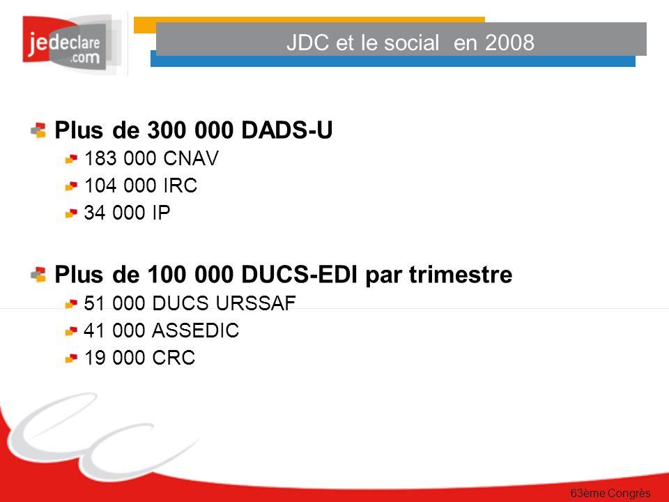 63ème Congrès JDC et le social en 2008 Plus de 300 000 DADS-U 183 000 CNAV 104 000 IRC 34 000 IP Plus de 100 000 DUCS-EDI par trimestre 51 000 DUCS URSSAF 41 000 ASSEDIC 19 000 CRC
