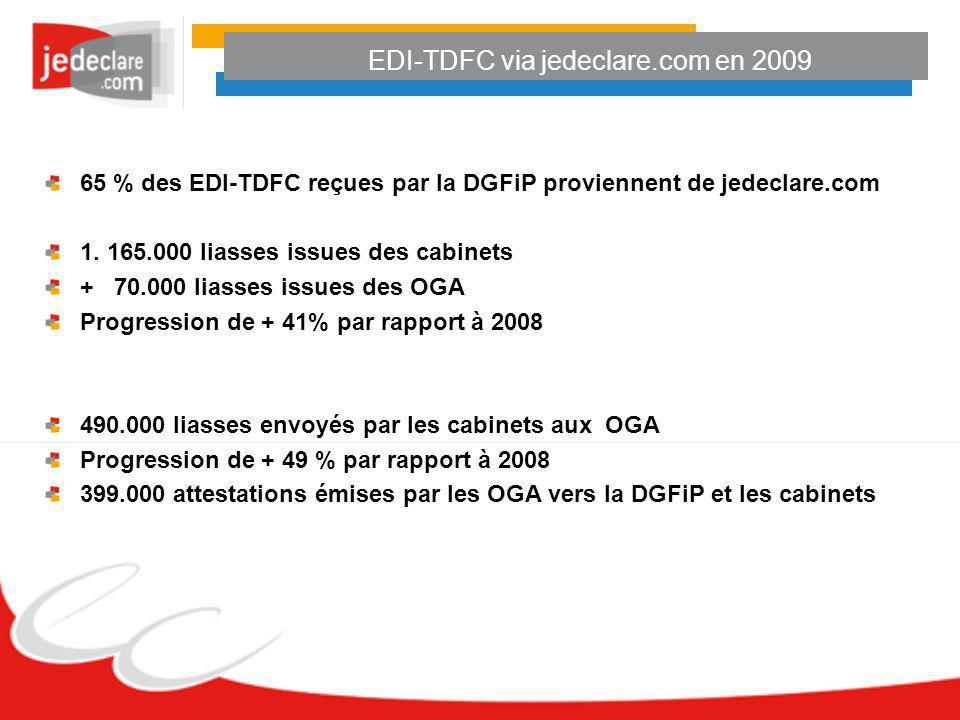 EDI-TDFC via jedeclare.com en 2009 65 % des EDI-TDFC reçues par la DGFiP proviennent de jedeclare.com 1. 165.000 liasses issues des cabinets + 70.000