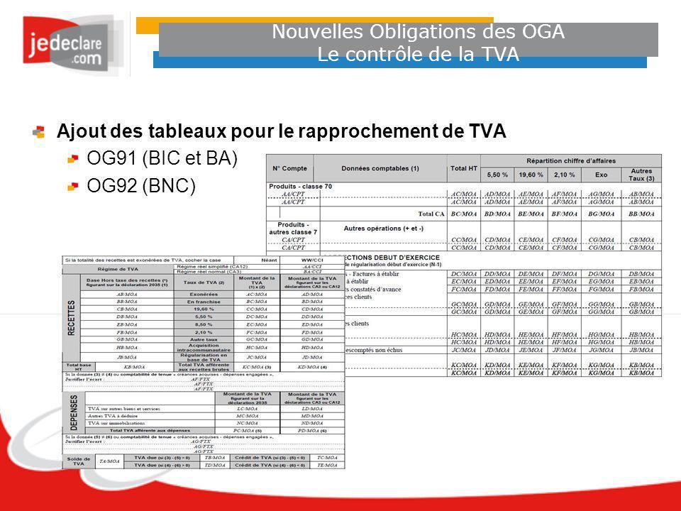 Nouvelles Obligations des OGA Le contrôle de la TVA Ajout des tableaux pour le rapprochement de TVA OG91 (BIC et BA) OG92 (BNC)