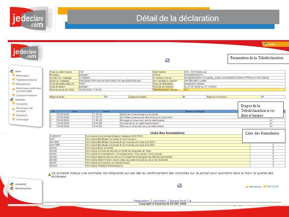 Détail de la déclaration Etapes de la Télédéclaration avec date et heures Paramètres de la Télédéclaration Liste des formulaires