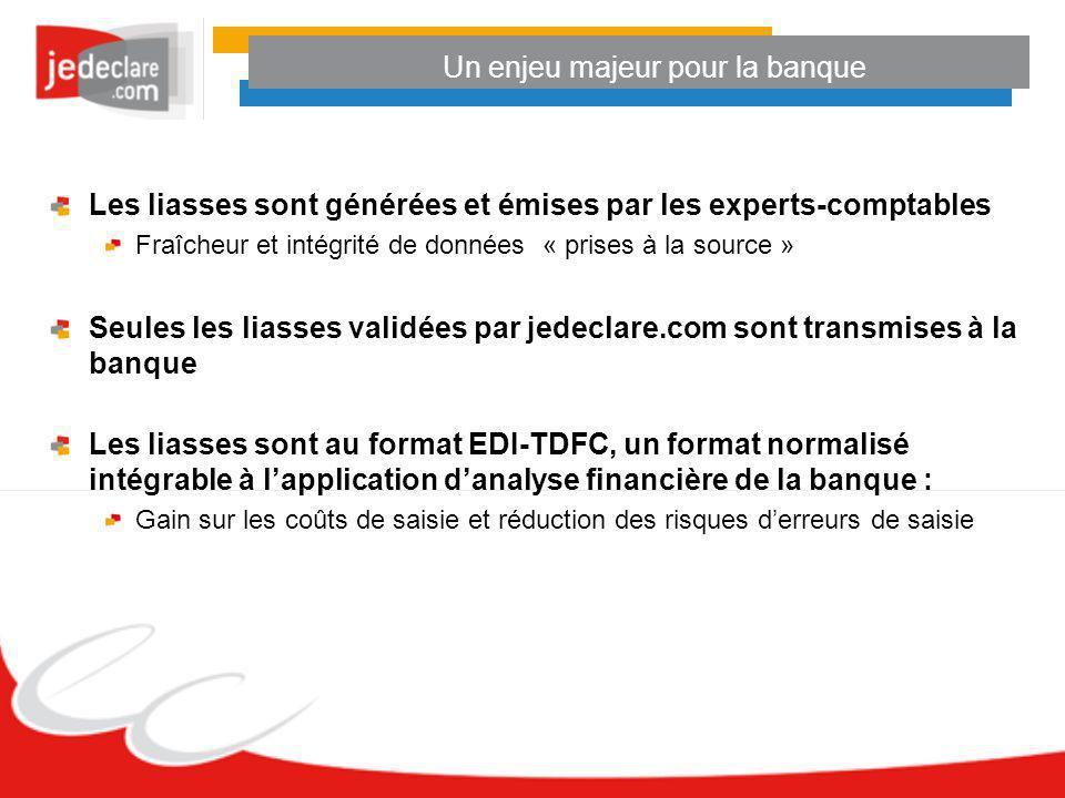 Un enjeu majeur pour la banque Les liasses sont générées et émises par les experts-comptables Fraîcheur et intégrité de données « prises à la source »