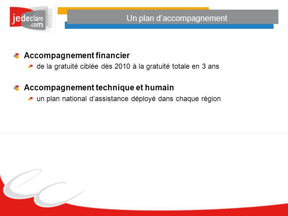 Un plan daccompagnement Accompagnement financier de la gratuité ciblée dès 2010 à la gratuité totale en 3 ans Accompagnement technique et humain un pl