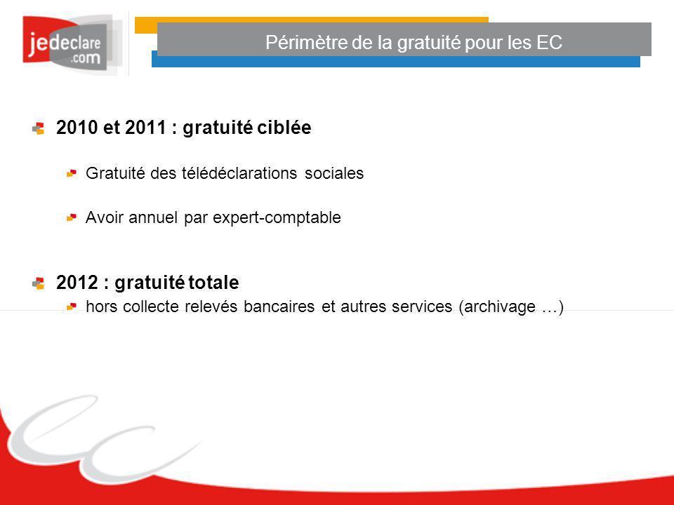 Périmètre de la gratuité pour les EC 2010 et 2011 : gratuité ciblée Gratuité des télédéclarations sociales Avoir annuel par expert-comptable 2012 : gr