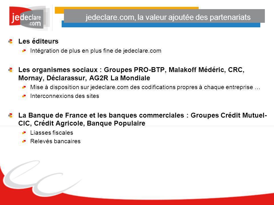 jedeclare.com, la valeur ajoutée des partenariats Les éditeurs Intégration de plus en plus fine de jedeclare.com Les organismes sociaux : Groupes PRO-