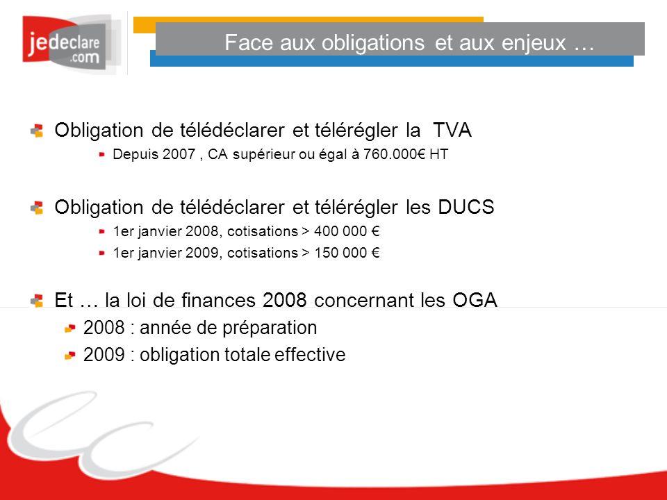 Obligation de télédéclarer et télérégler la TVA Depuis 2007, CA supérieur ou égal à 760.000 HT Obligation de télédéclarer et télérégler les DUCS 1er j