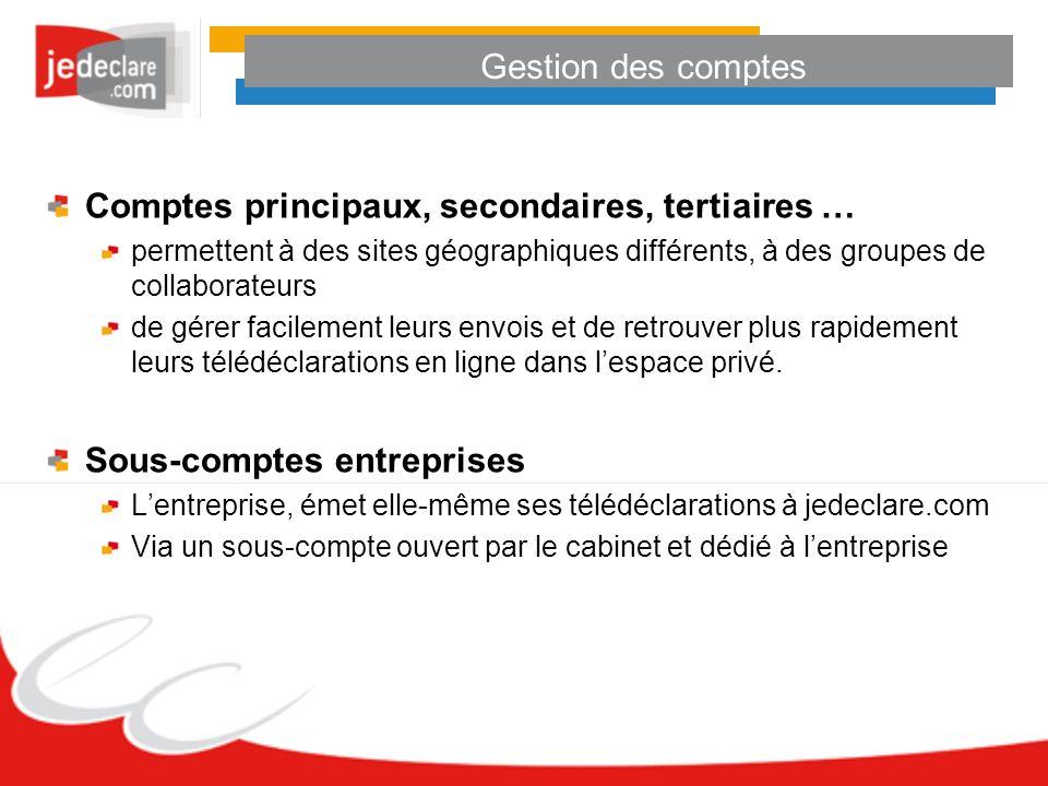 Gestion des comptes Comptes principaux, secondaires, tertiaires … permettent à des sites géographiques différents, à des groupes de collaborateurs de