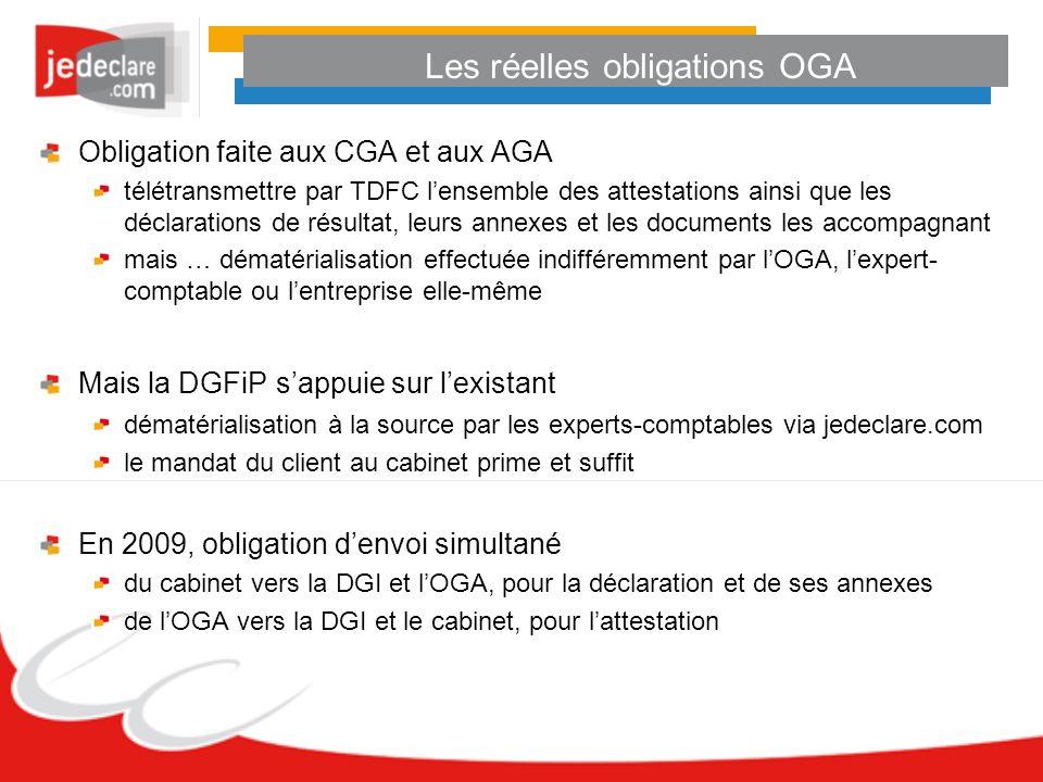 Télé déclarations fiscale 1 Expert comptable Un fonctionnement bien rodé Accusé réception ADS 2 Contrôle syntaxique ACS 3 5 Accusés réception de la déclaration CRT (DGI et OGA) Accusés réception des traitements ARS 6 DGI 4 Télé déclarations fiscale OGA 7 Attestations émises par lOGA Attestations émises par lOGA 8