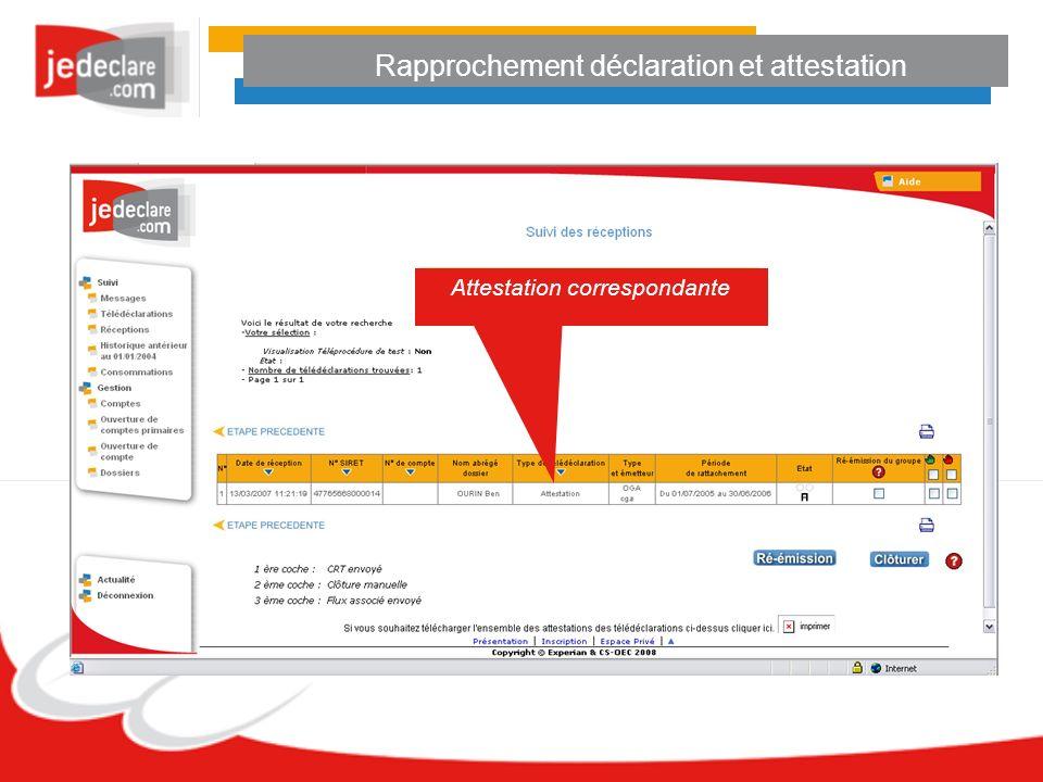 Votre solution darchivage Transmission du fichier à archiver ADS ACS ARS Cabinet Accusé Réception avec jeton dhorodatage
