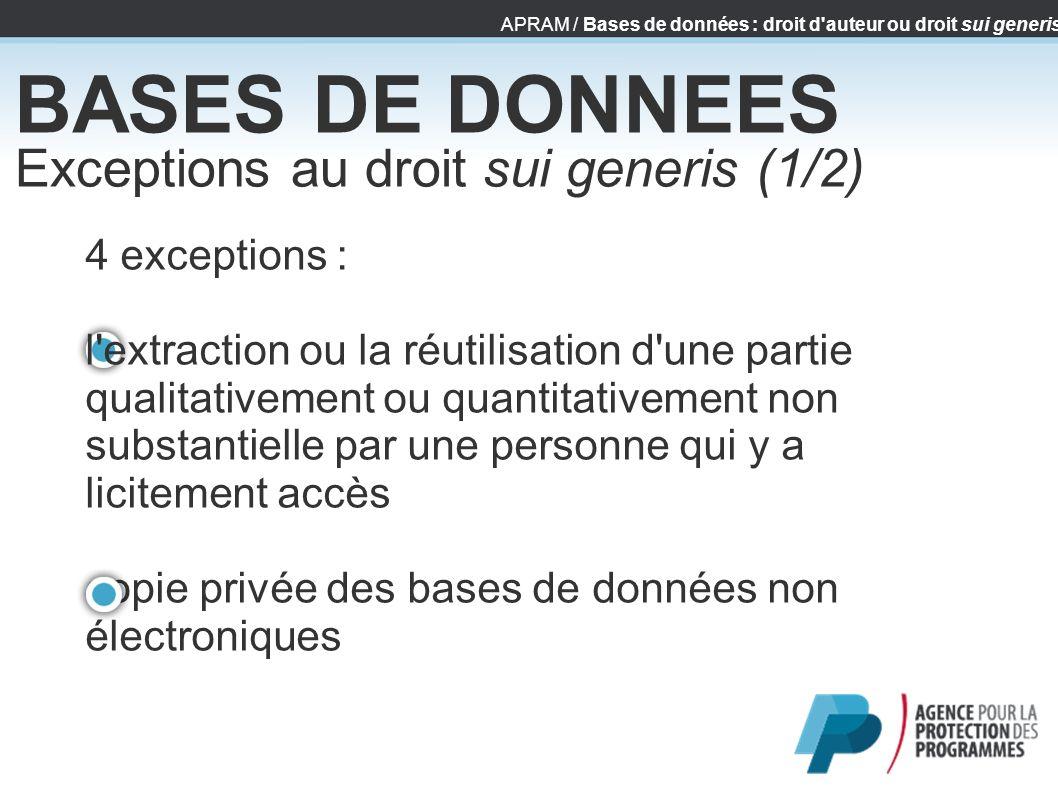APRAM / Bases de données : droit d'auteur ou droit sui generis BASES DE DONNEES Exceptions au droit sui generis (1/2) 4 exceptions : l'extraction ou l