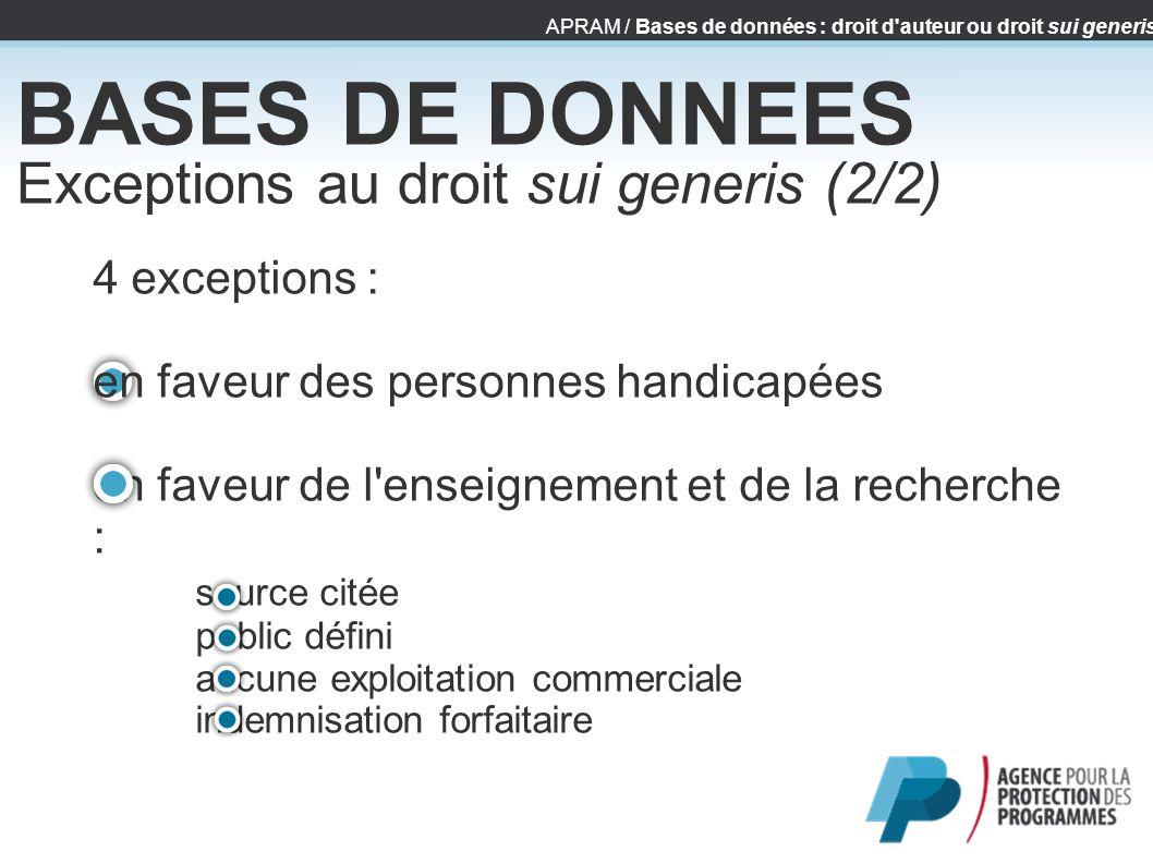 APRAM / Bases de données : droit d'auteur ou droit sui generis BASES DE DONNEES Exceptions au droit sui generis (2/2) 4 exceptions : en faveur des per