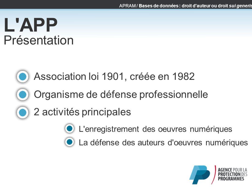 APRAM / Bases de données : droit d'auteur ou droit sui generis L'APP Présentation Association loi 1901, créée en 1982 Organisme de défense professionn