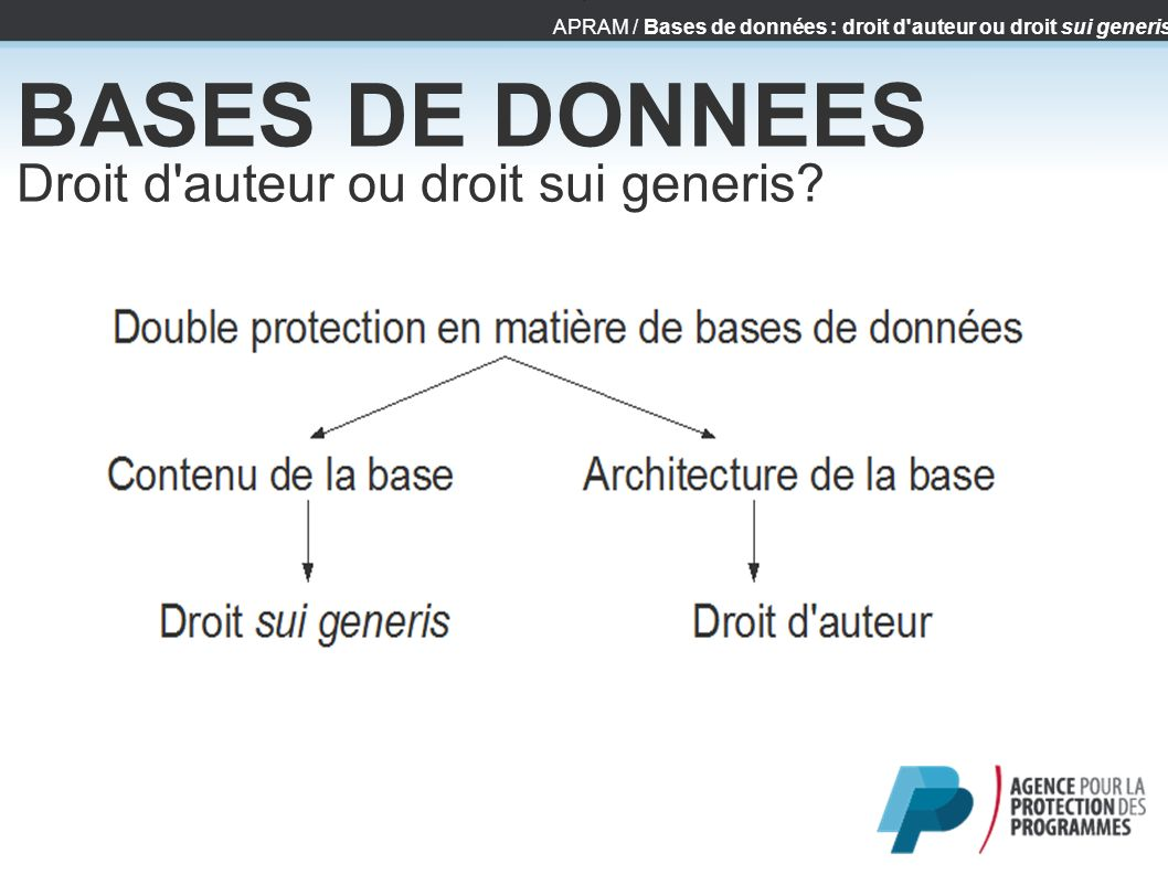 APRAM / Bases de données : droit d'auteur ou droit sui generis BASES DE DONNEES Droit d'auteur ou droit sui generis?