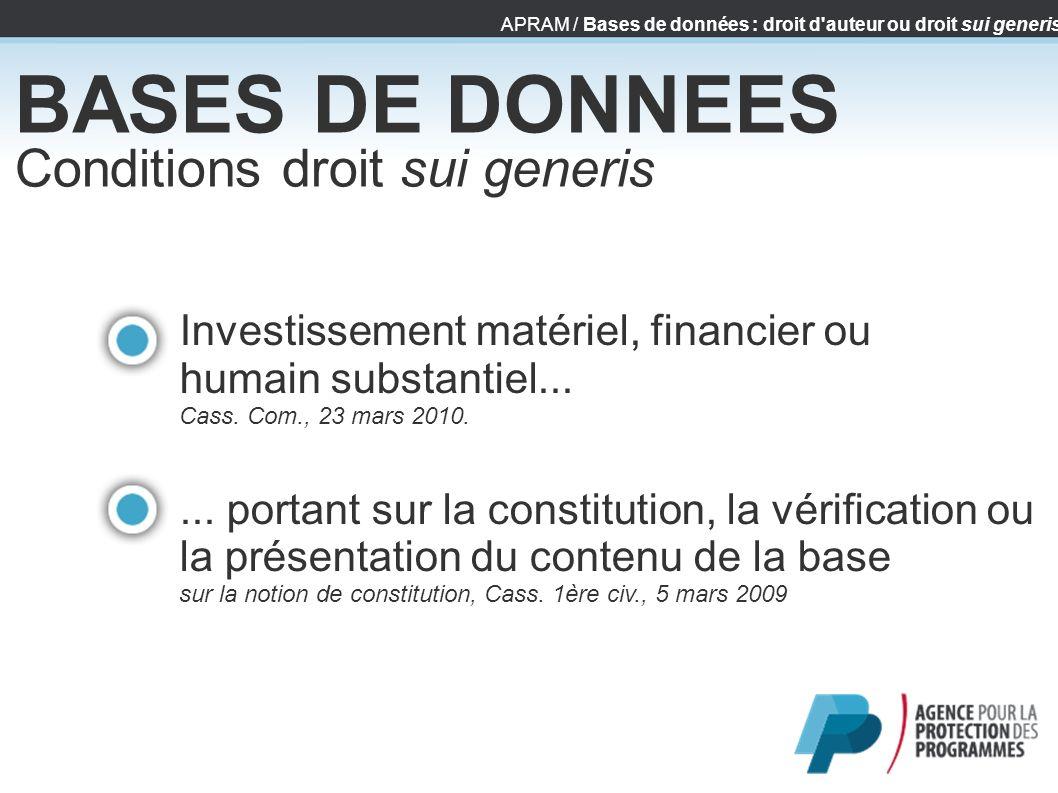APRAM / Bases de données : droit d'auteur ou droit sui generis BASES DE DONNEES Conditions droit sui generis Investissement matériel, financier ou hum
