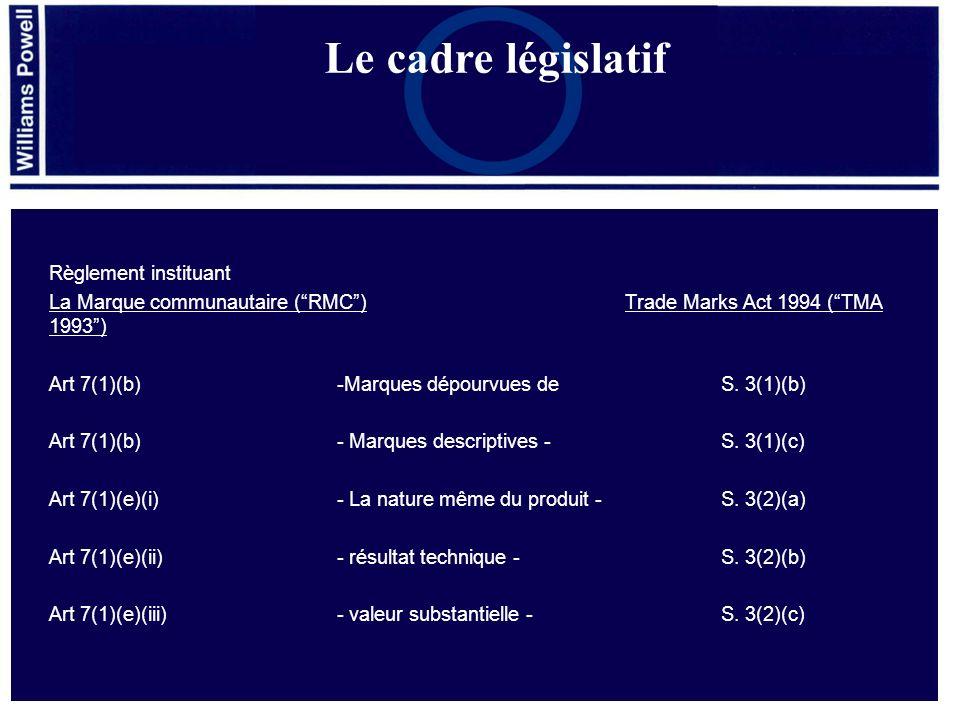 Règlement instituant La Marque communautaire (RMC)Trade Marks Act 1994 (TMA 1993) Art 7(1)(b)-Marques dépourvues deS. 3(1)(b) Art 7(1)(b) - Marques de