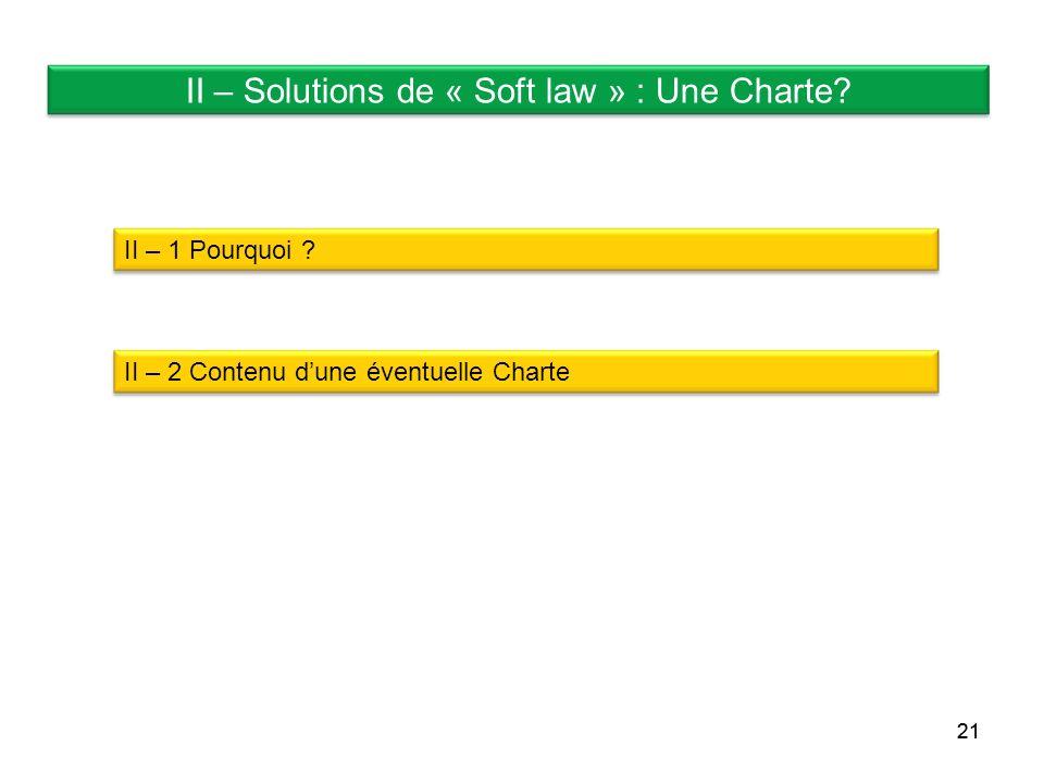 21 II – Solutions de « Soft law » : Une Charte? II – 2 Contenu dune éventuelle Charte II – 1 Pourquoi ? 21
