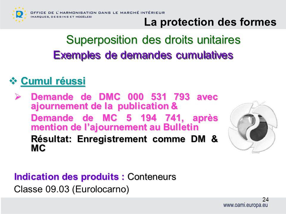 Superposition des droits unitaires La protection des formes 24 Cumul réussi Cumul réussi Demande de DMC 000 531 793 avec ajournement de la publication