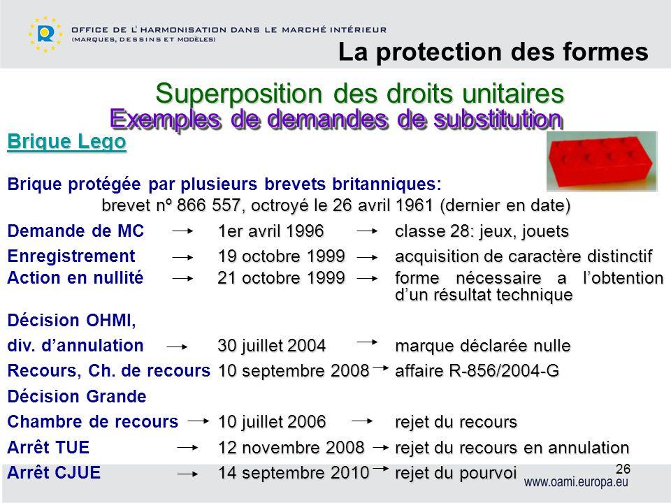 Superposition des droits unitaires La protection des formes 26 Brique Lego Brique protégée par plusieurs brevets britanniques: brevet nº 866 557, octr