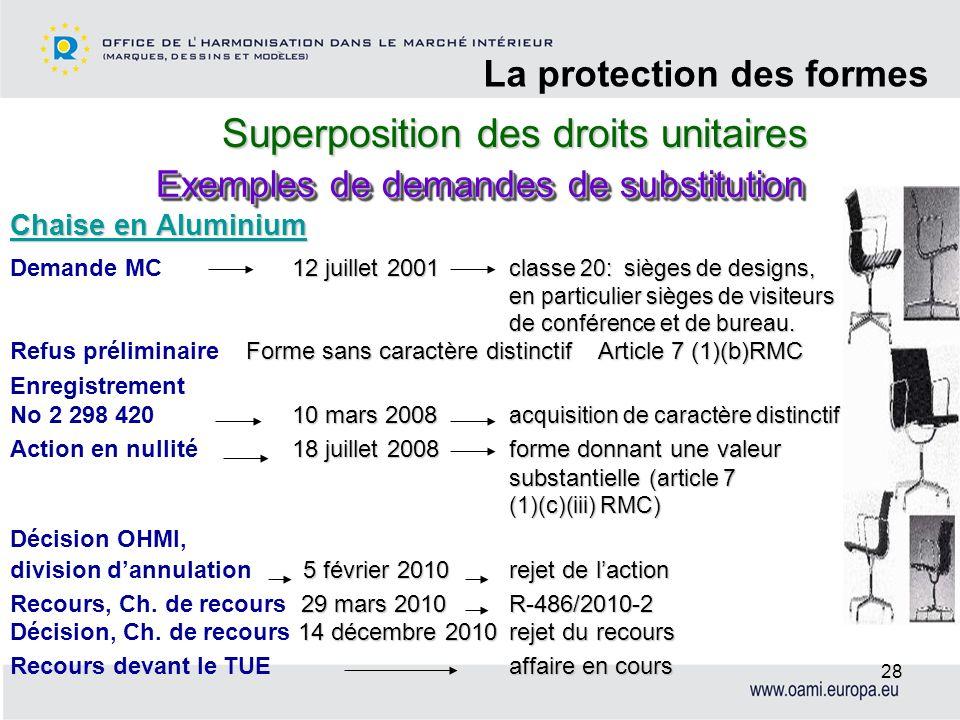 Superposition des droits unitaires La protection des formes 28 Chaise en Aluminium 12 juillet 2001 classe 20: sièges de designs, en particulier sièges