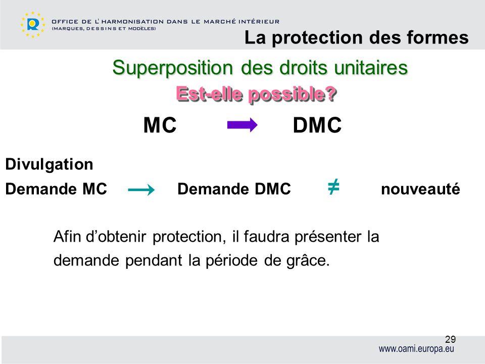 Superposition des droits unitaires La protection des formes 29 Divulgation Demande MC Demande DMC nouveauté Afin dobtenir protection, il faudra présen