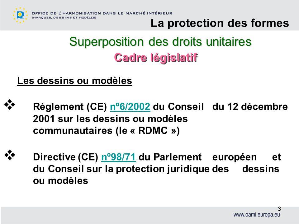 Superposition des droits unitaires La protection des formes 3 Règlement (CE) nº6/2002 du Conseil du 12 décembre 2001 sur les dessins ou modèles commun