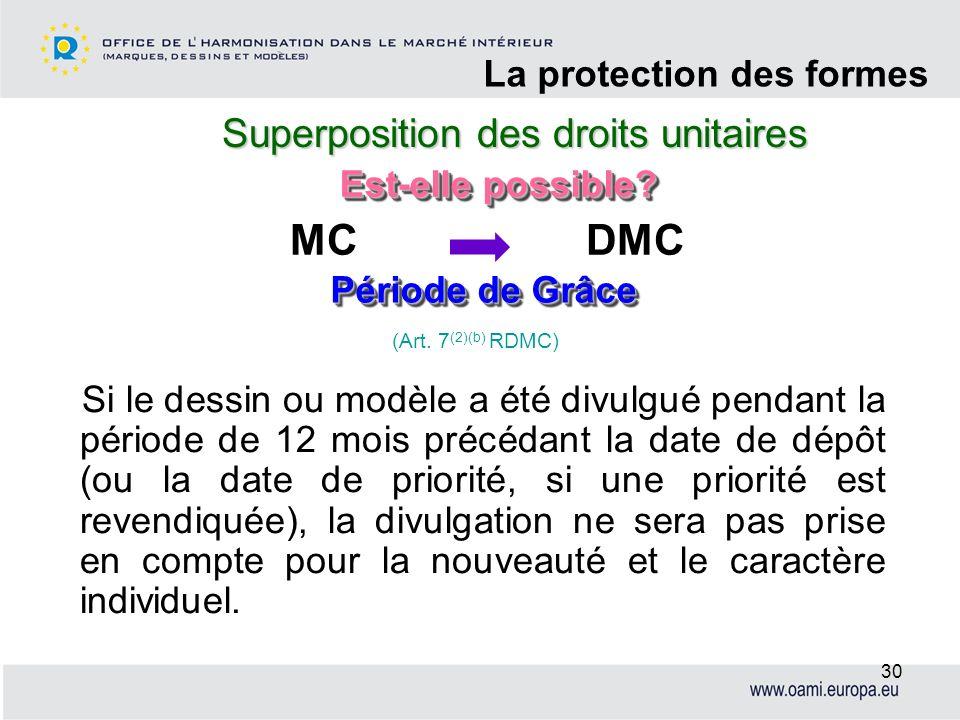 Superposition des droits unitaires La protection des formes 30 Si le dessin ou modèle a été divulgué pendant la période de 12 mois précédant la date d