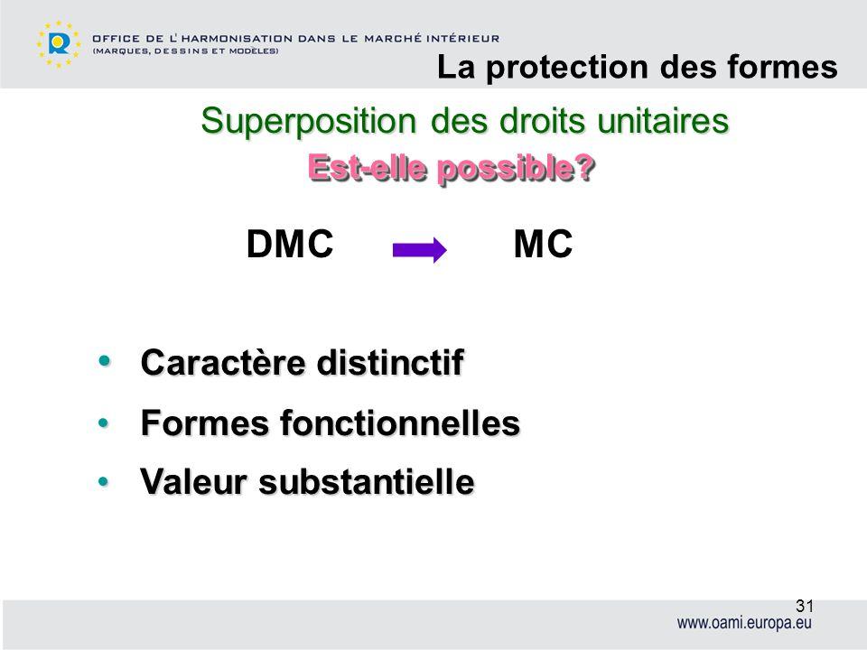 Superposition des droits unitaires La protection des formes 31 DMC MC Caractère distinctif Caractère distinctif Formes fonctionnelles Formes fonctionn