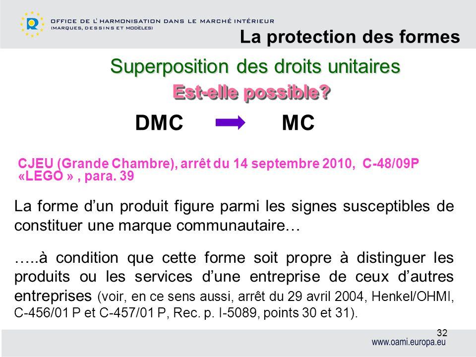 Superposition des droits unitaires La protection des formes 32 La forme dun produit figure parmi les signes susceptibles de constituer une marque comm