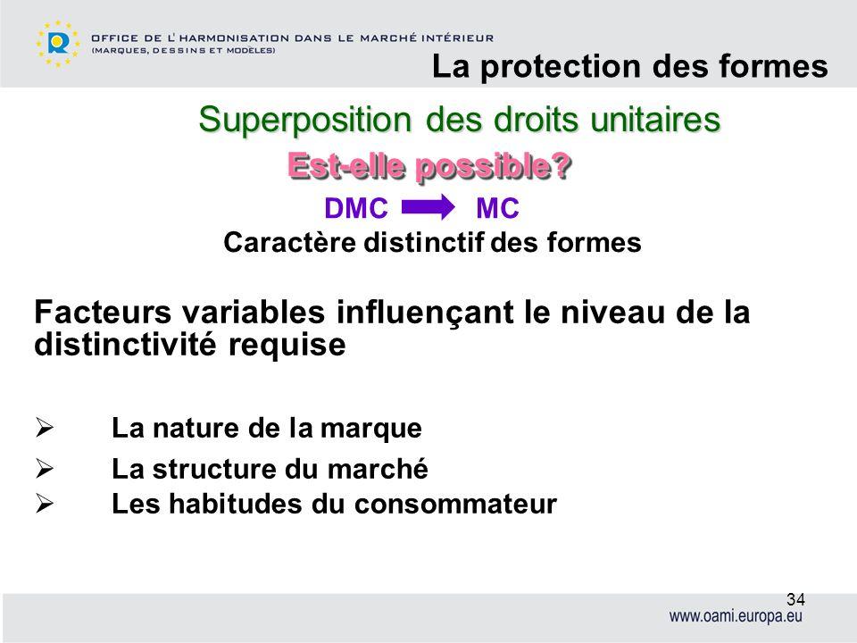 Superposition des droits unitaires La protection des formes 34 Facteurs variables influençant le niveau de la distinctivité requise La nature de la ma