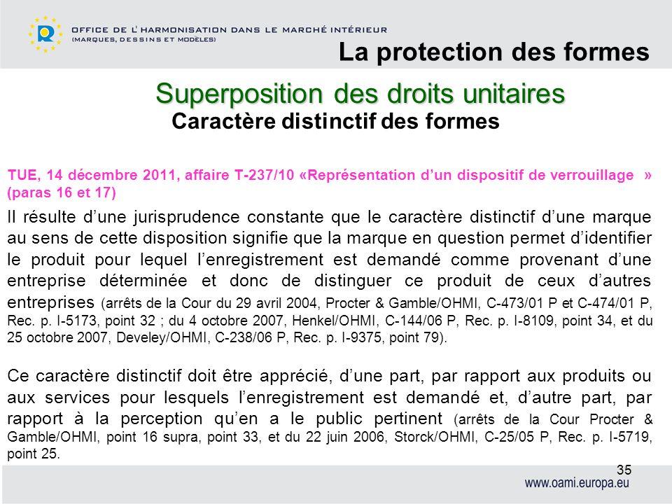Superposition des droits unitaires La protection des formes 35 TUE, 14 décembre 2011, affaire T-237/10 «Représentation dun dispositif de verrouillage