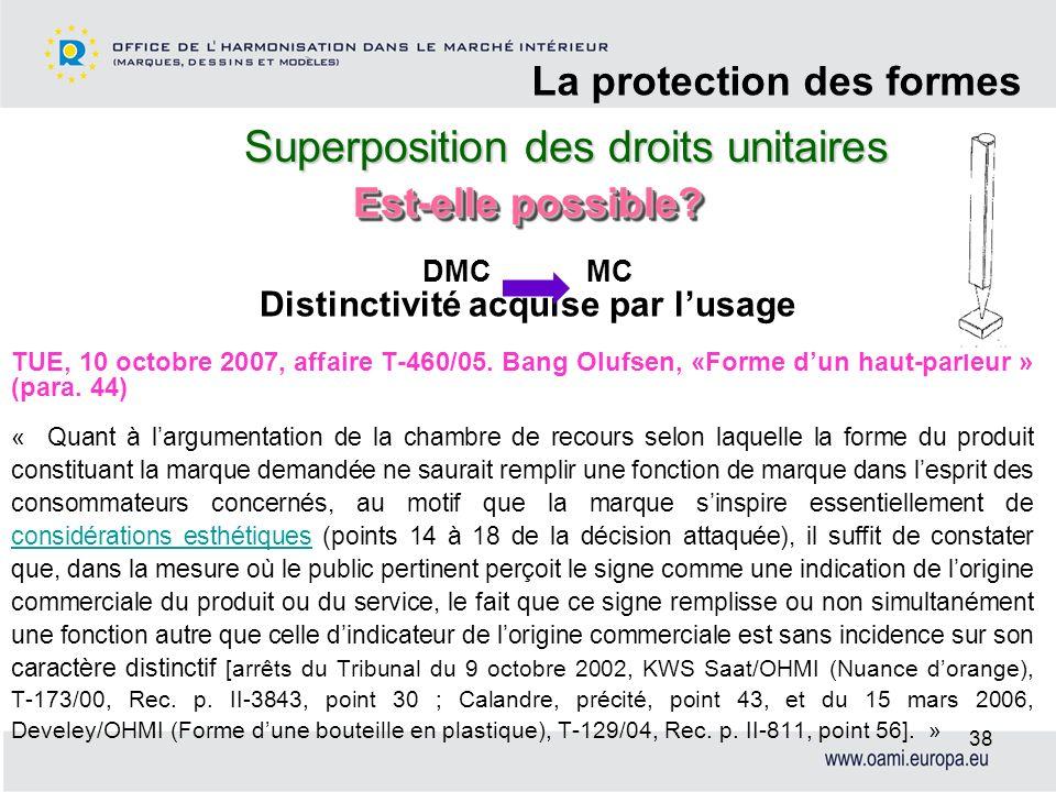 Superposition des droits unitaires La protection des formes 38 TUE, 10 octobre 2007, affaire T-460/05. Bang Olufsen, «Forme dun haut-parleur » (para.